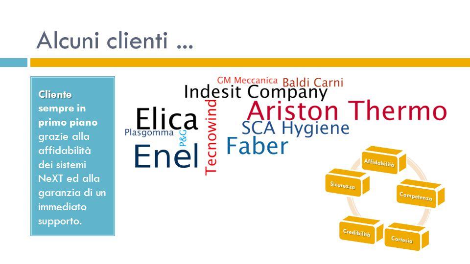 Alcuni clienti... Cliente Cliente sempre in primo piano grazie alla affidabilità dei sistemi NeXT ed alla garanzia di un immediato supporto.