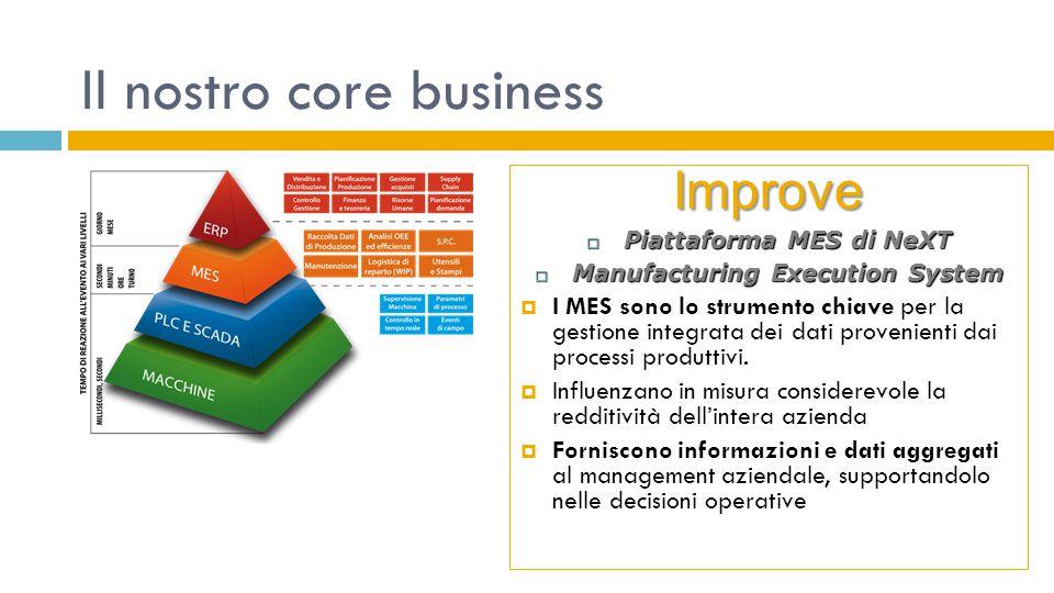Il nostro core business Improve  Piattaforma MES di NeXT  Manufacturing Execution System  I MES sono lo strumento chiave per la gestione integrata