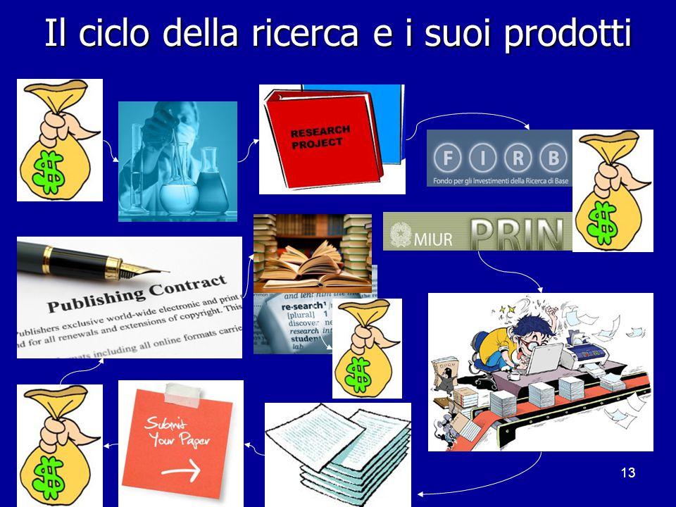 13 Il ciclo della ricerca e i suoi prodotti