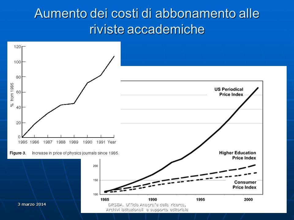 16 Aumento dei costi di abbonamento alle riviste accademiche 3 marzo 2014 DRSBA.