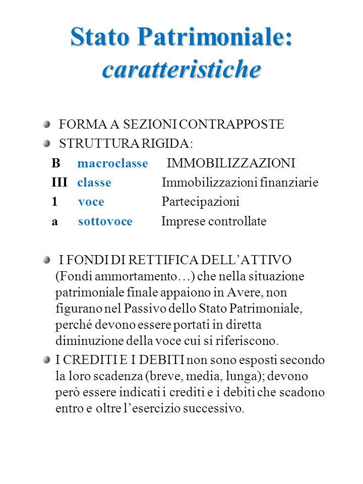 Stato Patrimoniale: caratteristiche FORMA A SEZIONI CONTRAPPOSTE STRUTTURA RIGIDA: B macroclasse IMMOBILIZZAZIONI III classe Immobilizzazioni finanzia