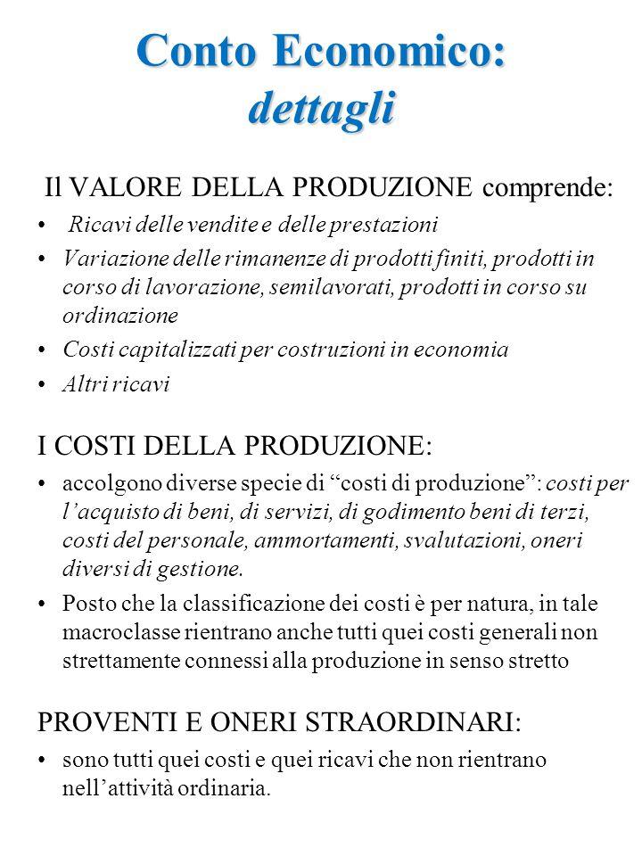 Conto Economico: dettagli Il VALORE DELLA PRODUZIONE comprende: Ricavi delle vendite e delle prestazioni Variazione delle rimanenze di prodotti finiti