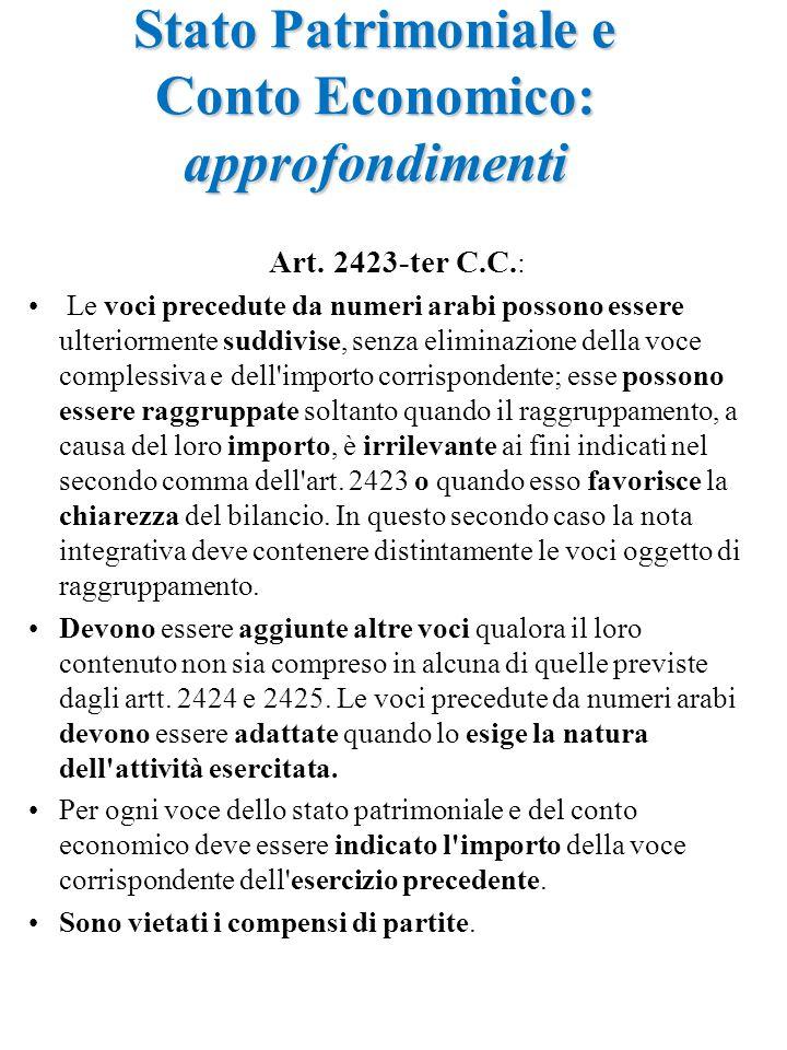 Stato Patrimoniale e Conto Economico: approfondimenti Art.