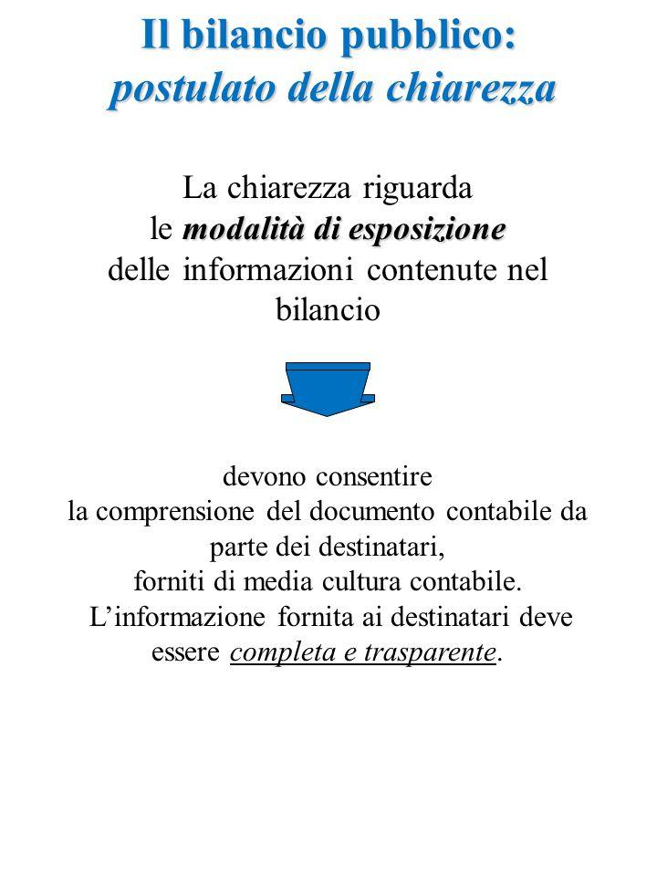 La chiarezza riguarda modalità di esposizione le modalità di esposizione delle informazioni contenute nel bilancio devono consentire la comprensione del documento contabile da parte dei destinatari, forniti di media cultura contabile.