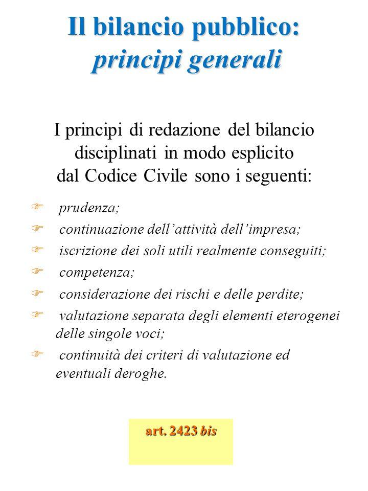 I principi di redazione del bilancio disciplinati in modo esplicito dal Codice Civile sono i seguenti:  prudenza;  continuazione dell'attività dell'