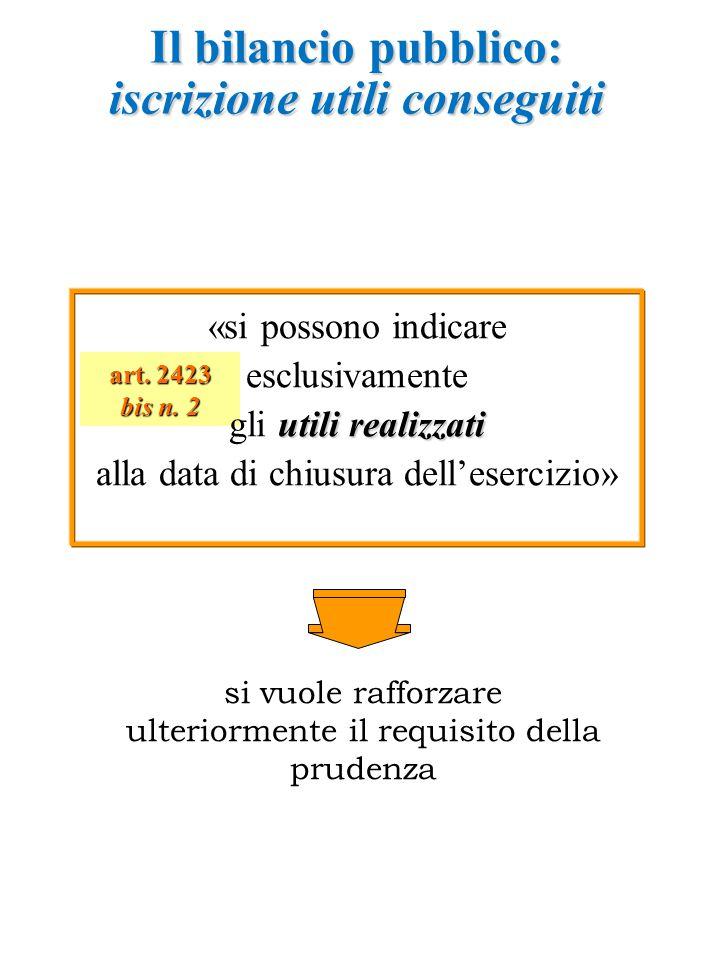 art.2423 bis n.