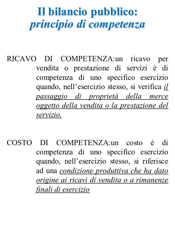 Il bilancio pubblico: principio di competenza RICAVO DI COMPETENZA:un ricavo per vendita o prestazione di servizi è di competenza di uno specifico ese