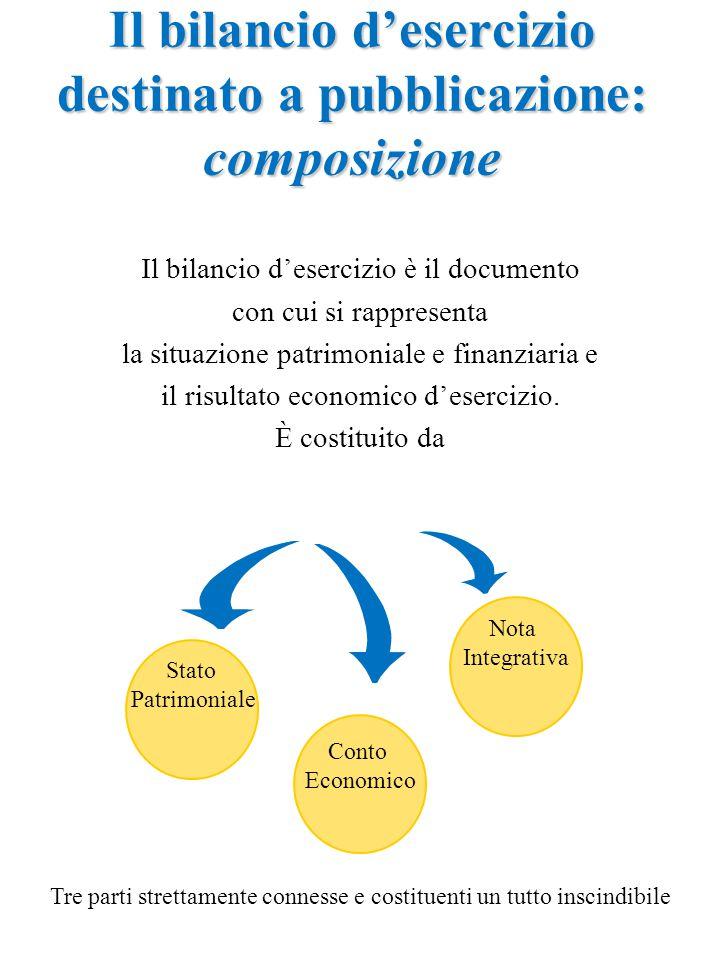 Il bilancio d'esercizio destinato a pubblicazione: composizione Il bilancio d'esercizio è il documento con cui si rappresenta la situazione patrimonia
