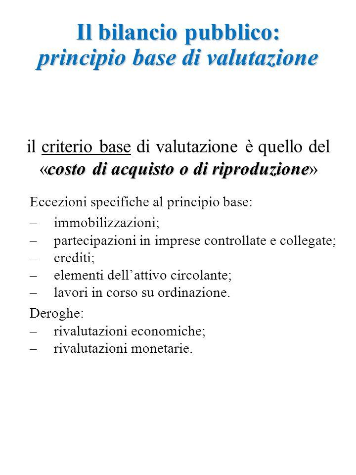 il criterio base di valutazione è quello del costo di acquisto o di riproduzione «costo di acquisto o di riproduzione» Eccezioni specifiche al princip