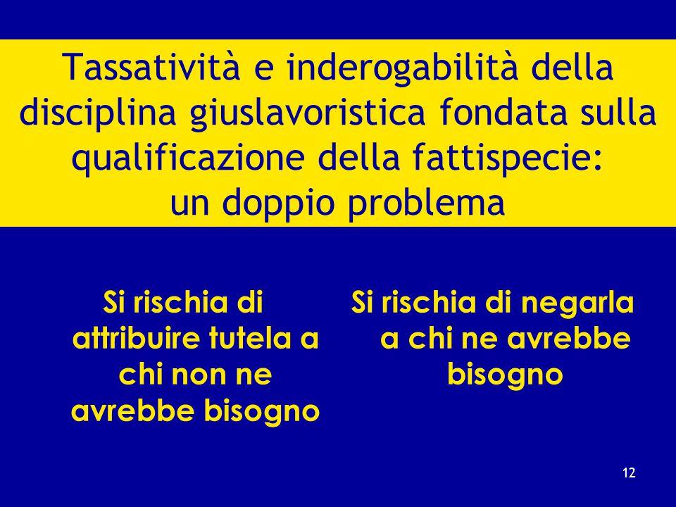 La assoluta inscindibilità del binomio fattispecie/effetti La legislazione del lavoro L'applicazione ai rapporti di lavoro La qualificazione giuridica