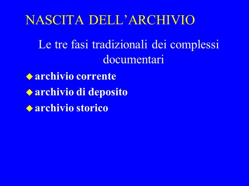 NASCITA DELL'ARCHIVIO Le tre fasi tradizionali dei complessi documentari  archivio corrente  archivio di deposito  archivio storico