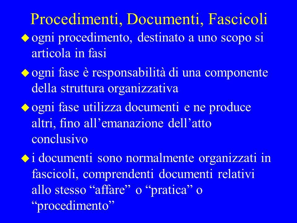 Procedimenti, Documenti, Fascicoli u ogni procedimento, destinato a uno scopo si articola in fasi u ogni fase è responsabilità di una componente della
