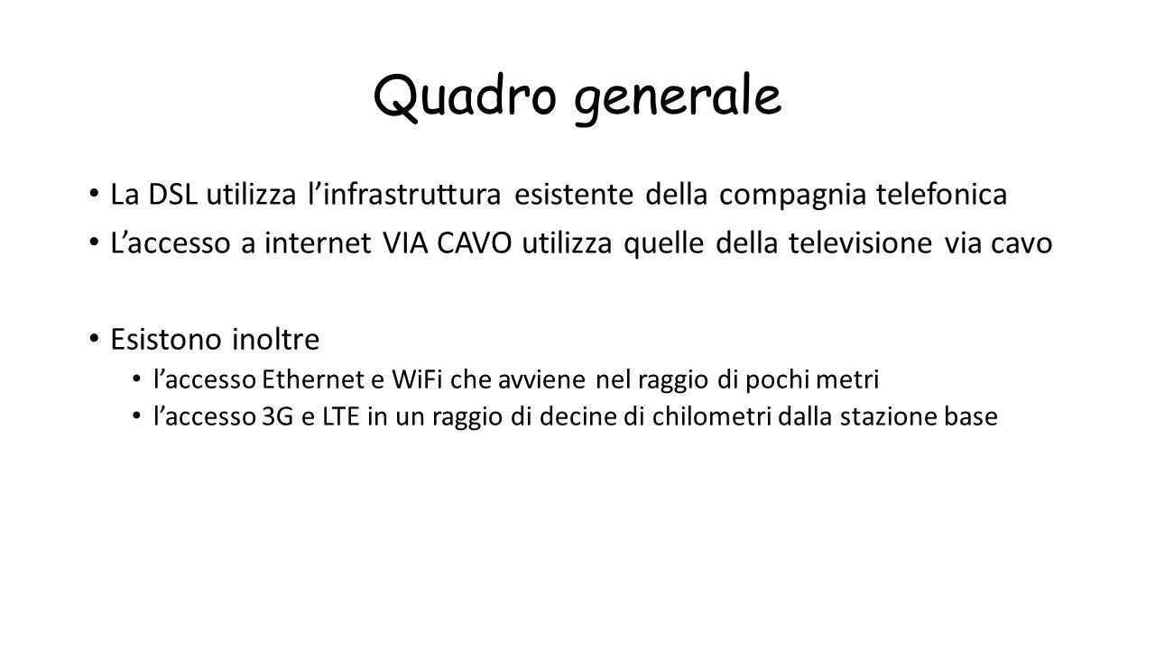Quadro generale La DSL utilizza l'infrastruttura esistente della compagnia telefonica L'accesso a internet VIA CAVO utilizza quelle della televisione