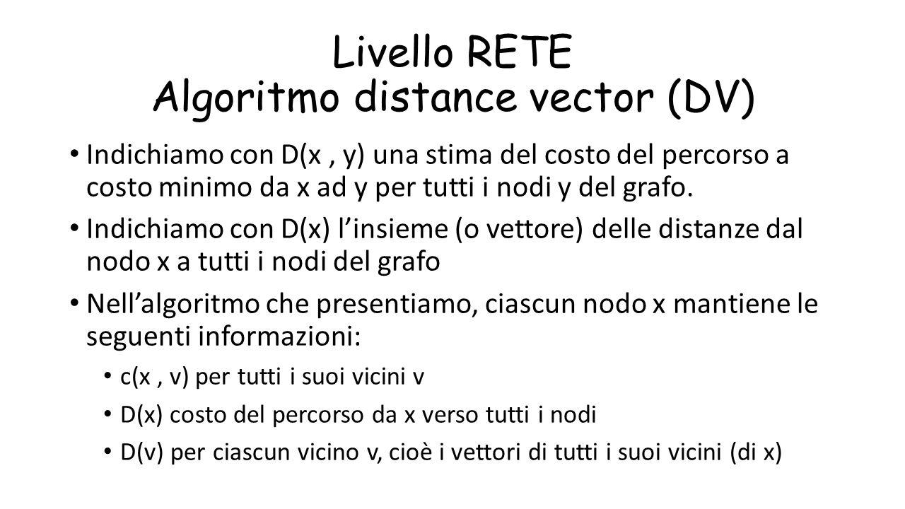 Livello RETE Algoritmo distance vector (DV) Indichiamo con D(x, y) una stima del costo del percorso a costo minimo da x ad y per tutti i nodi y del gr