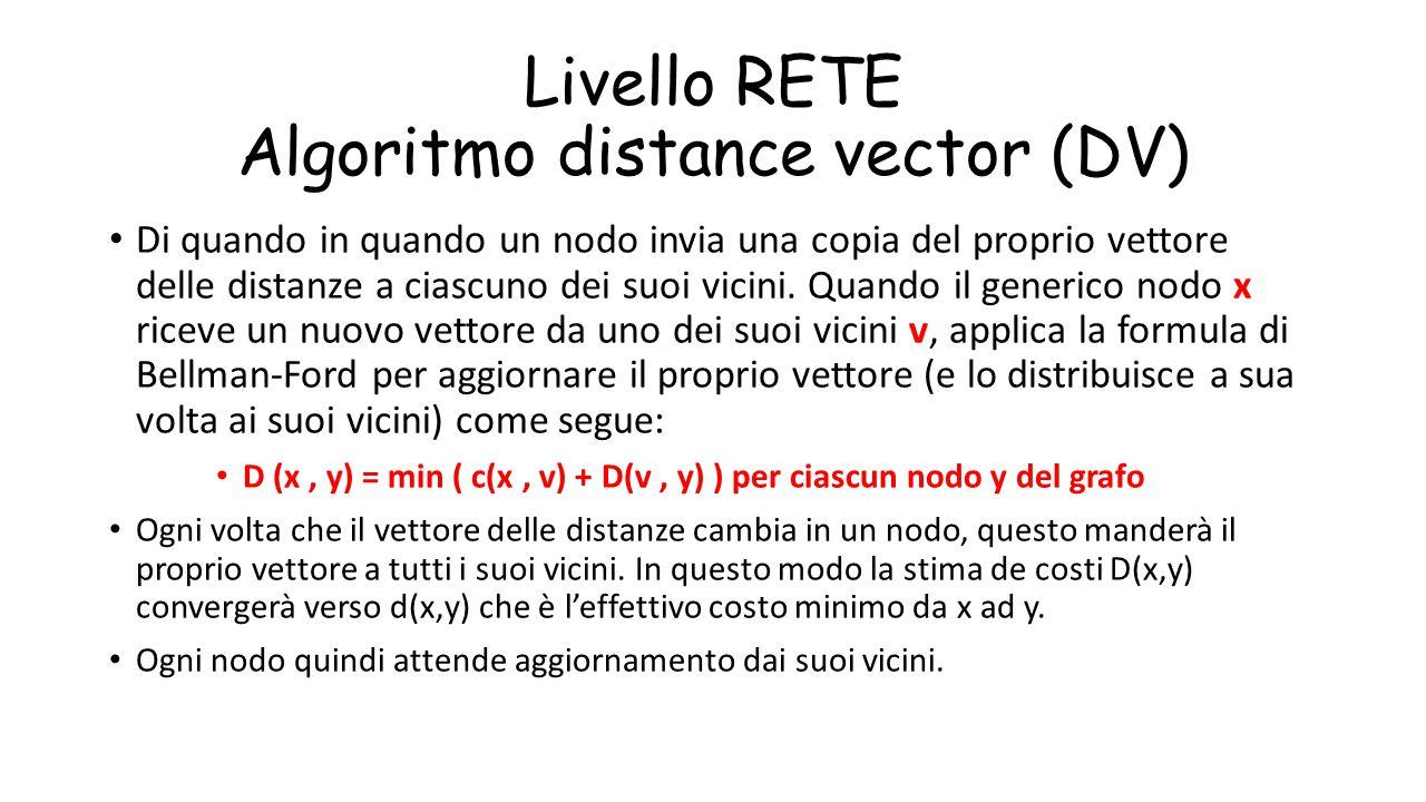 Livello RETE Algoritmo distance vector (DV) Di quando in quando un nodo invia una copia del proprio vettore delle distanze a ciascuno dei suoi vicini.