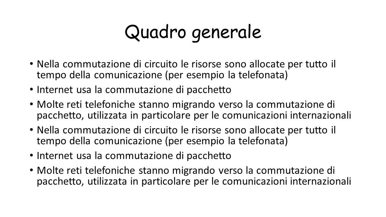 Quadro generale Nella commutazione di circuito le risorse sono allocate per tutto il tempo della comunicazione (per esempio la telefonata) Internet us