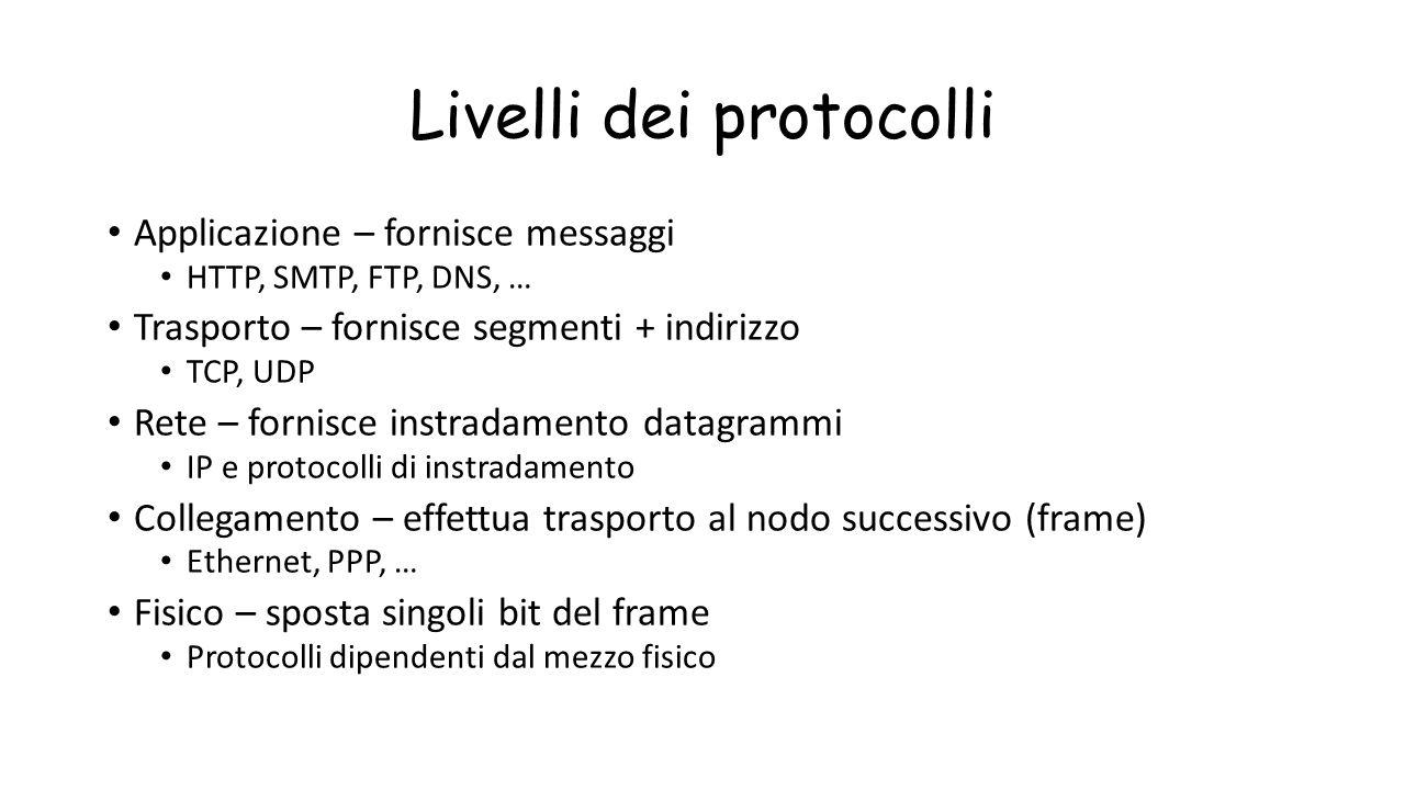 Livelli dei protocolli Applicazione – fornisce messaggi HTTP, SMTP, FTP, DNS, … Trasporto – fornisce segmenti + indirizzo TCP, UDP Rete – fornisce ins