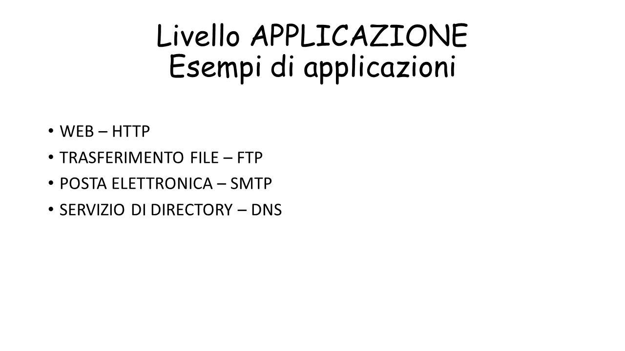 Livello APPLICAZIONE Esempi di applicazioni WEB – HTTP TRASFERIMENTO FILE – FTP POSTA ELETTRONICA – SMTP SERVIZIO DI DIRECTORY – DNS
