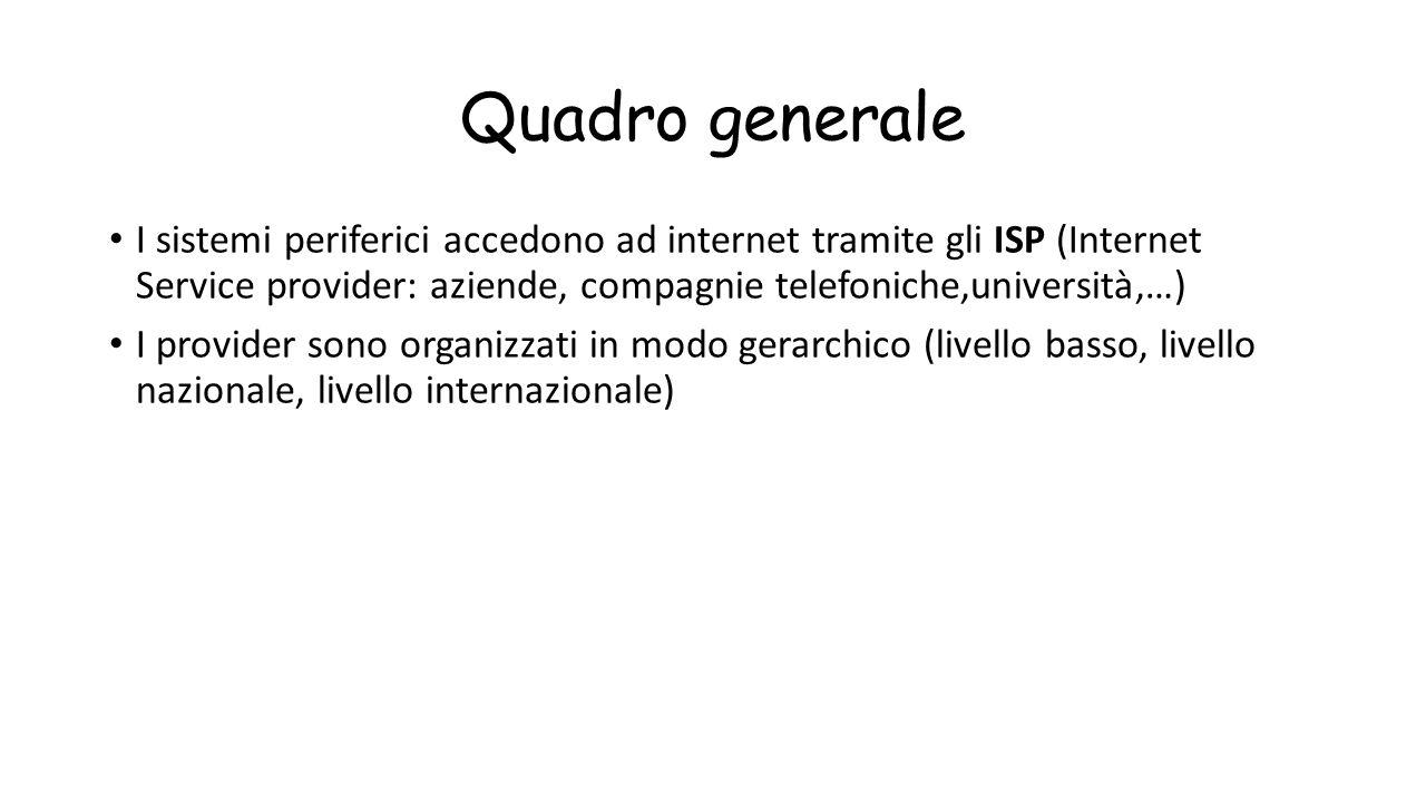 Quadro generale I sistemi periferici accedono ad internet tramite gli ISP (Internet Service provider: aziende, compagnie telefoniche,università,…) I p