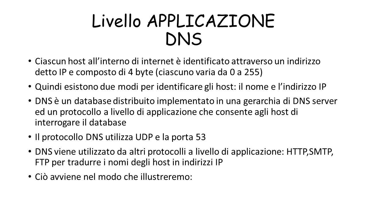 Livello APPLICAZIONE DNS Ciascun host all'interno di internet è identificato attraverso un indirizzo detto IP e composto di 4 byte (ciascuno varia da