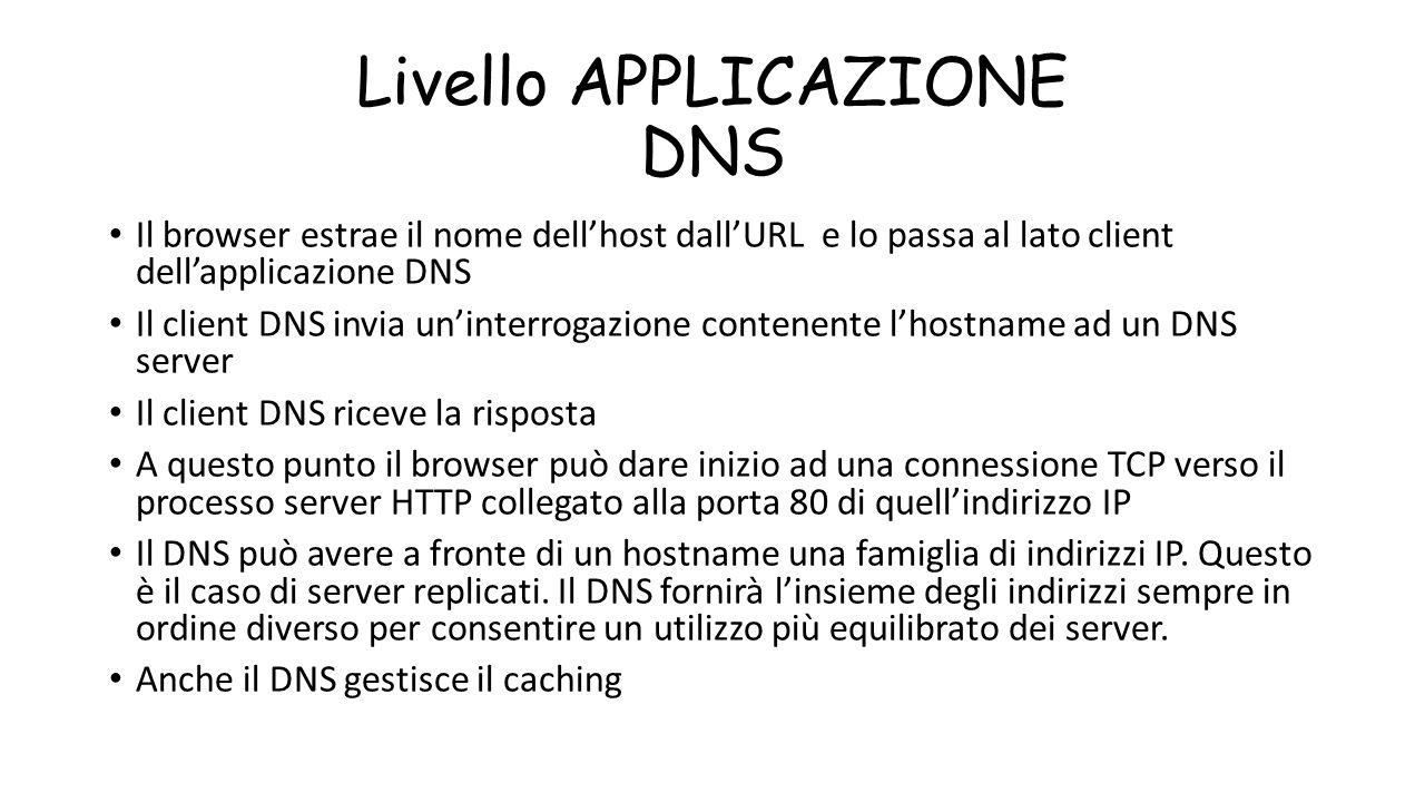 Livello APPLICAZIONE DNS Il browser estrae il nome dell'host dall'URL e lo passa al lato client dell'applicazione DNS Il client DNS invia un'interroga
