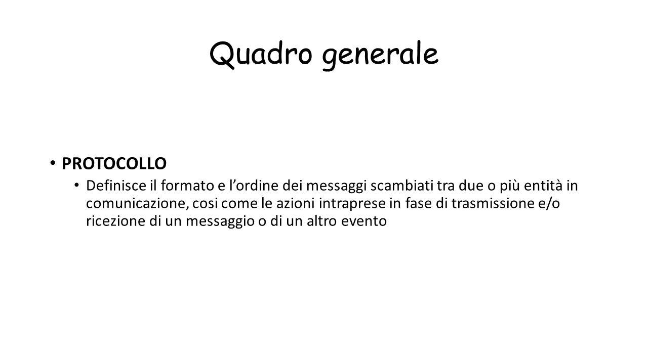 Quadro generale PROTOCOLLO Definisce il formato e l'ordine dei messaggi scambiati tra due o più entità in comunicazione, cosi come le azioni intrapres