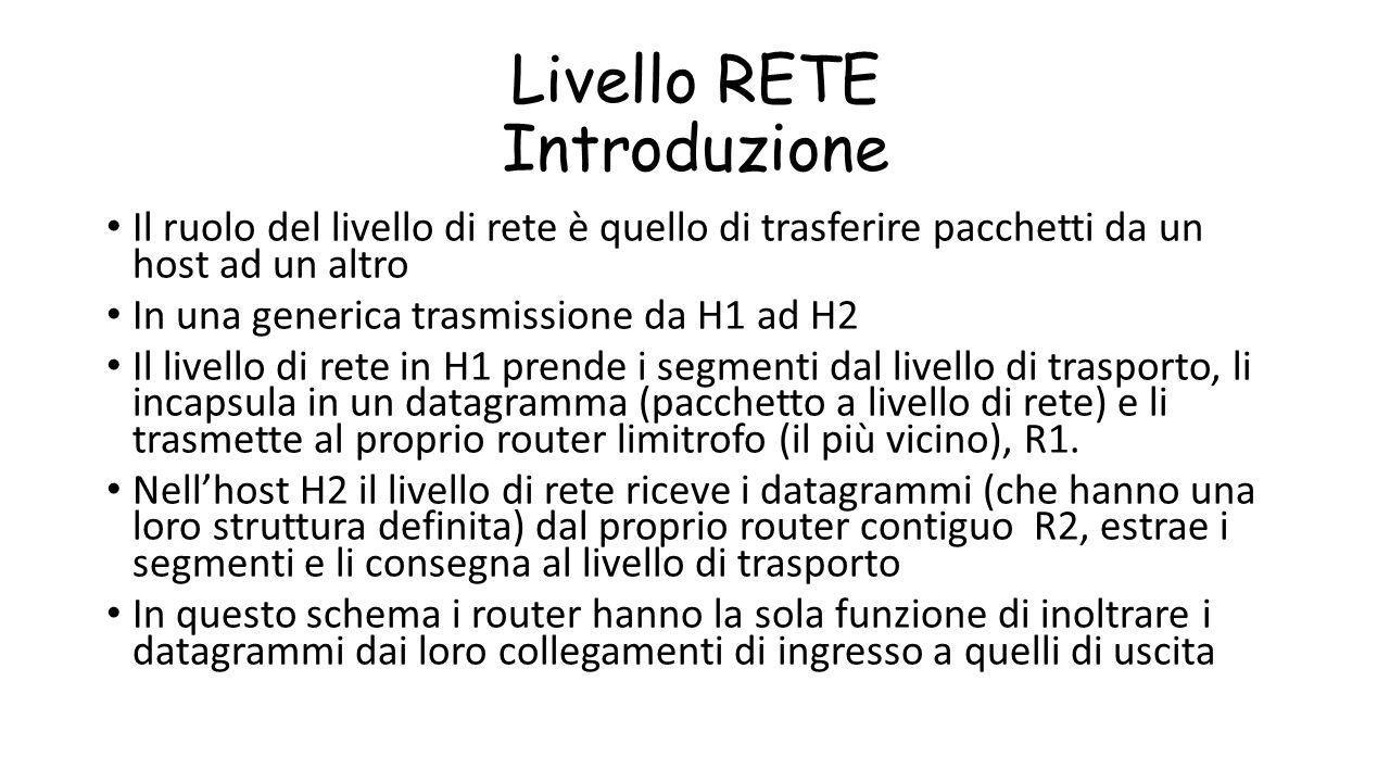Livello RETE Introduzione Il ruolo del livello di rete è quello di trasferire pacchetti da un host ad un altro In una generica trasmissione da H1 ad H