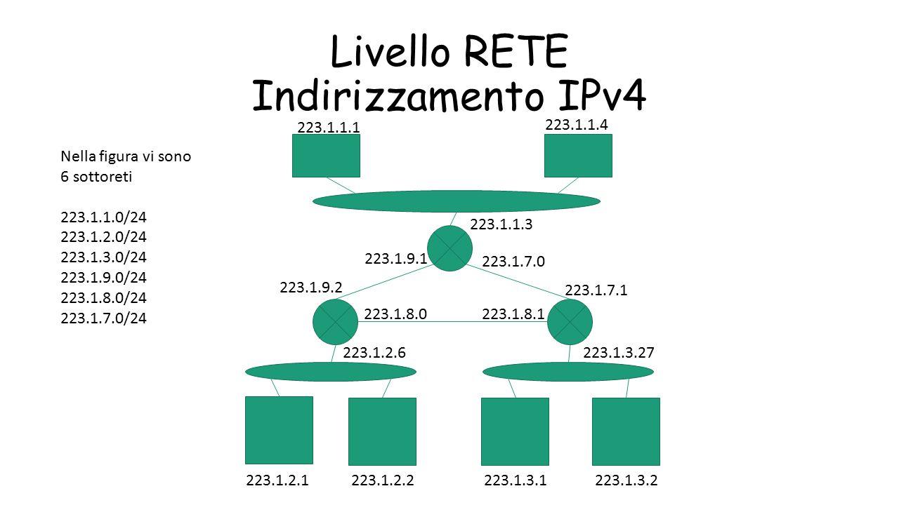 Livello RETE Indirizzamento IPv4 223.1.1.4 223.1.1.1 223.1.1.3 223.1.3.2 223.1.3.1 223.1.2.2 223.1.2.1 223.1.7.0 223.1.7.1 223.1.2.6 223.1.3.27 223.1.