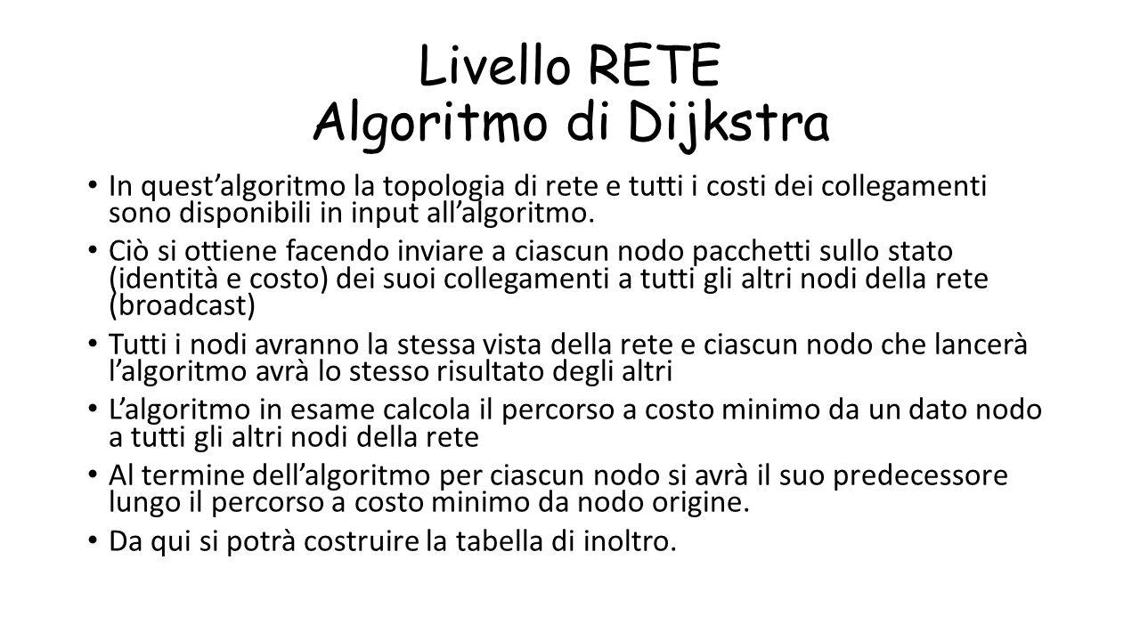 Livello RETE Algoritmo di Dijkstra In quest'algoritmo la topologia di rete e tutti i costi dei collegamenti sono disponibili in input all'algoritmo. C