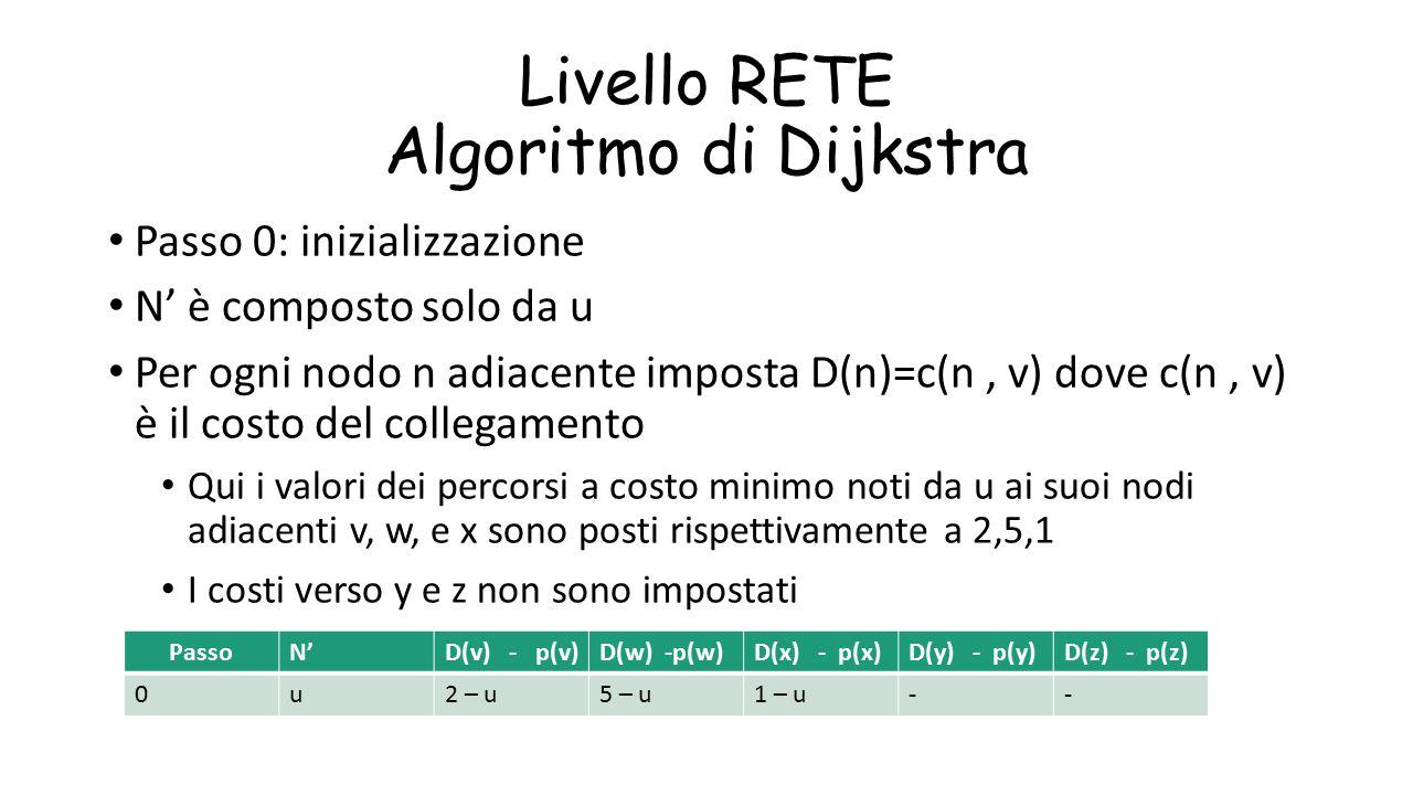 Livello RETE Algoritmo di Dijkstra Passo 0: inizializzazione N' è composto solo da u Per ogni nodo n adiacente imposta D(n)=c(n, v) dove c(n, v) è il