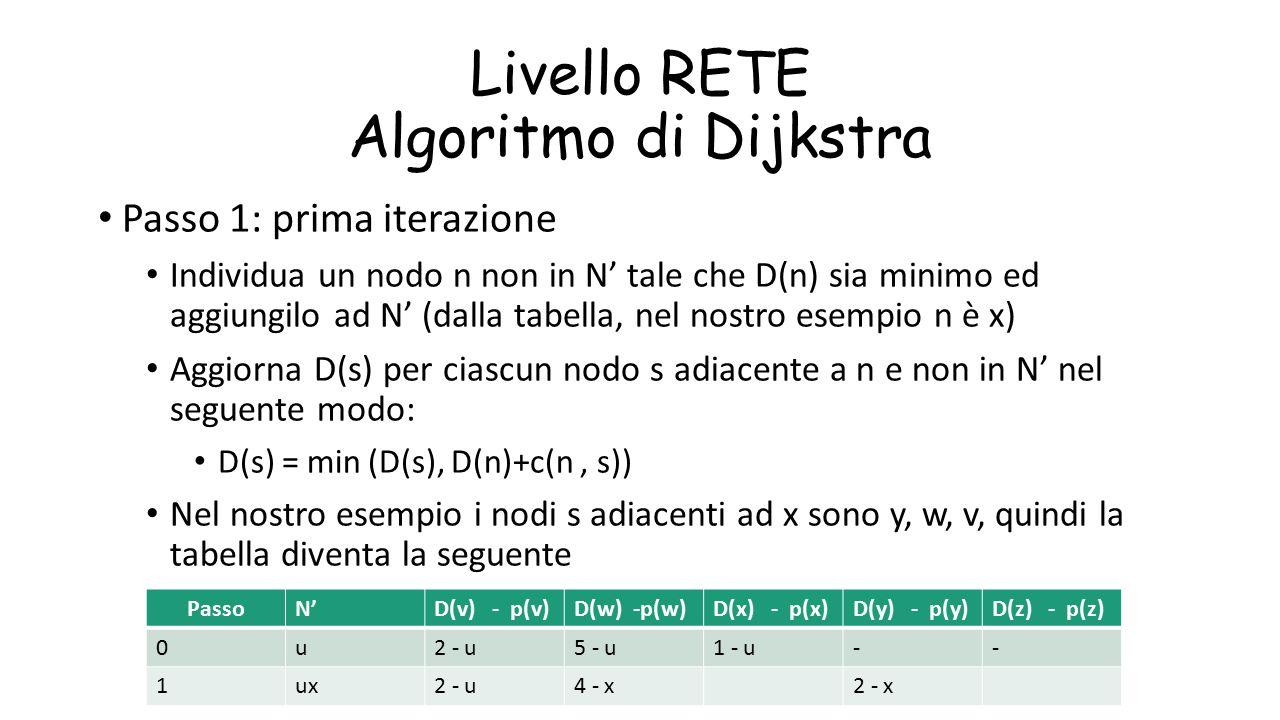 Livello RETE Algoritmo di Dijkstra Passo 1: prima iterazione Individua un nodo n non in N' tale che D(n) sia minimo ed aggiungilo ad N' (dalla tabella