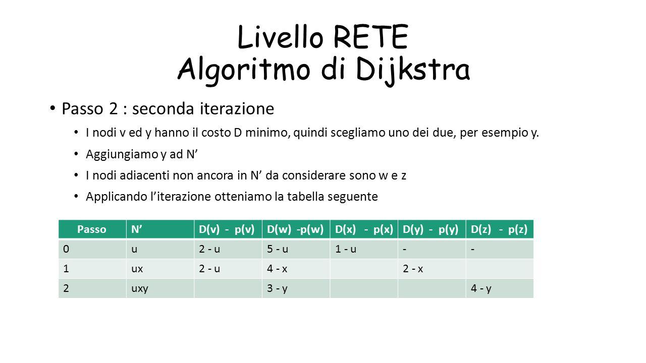 Livello RETE Algoritmo di Dijkstra Passo 2 : seconda iterazione I nodi v ed y hanno il costo D minimo, quindi scegliamo uno dei due, per esempio y. Ag