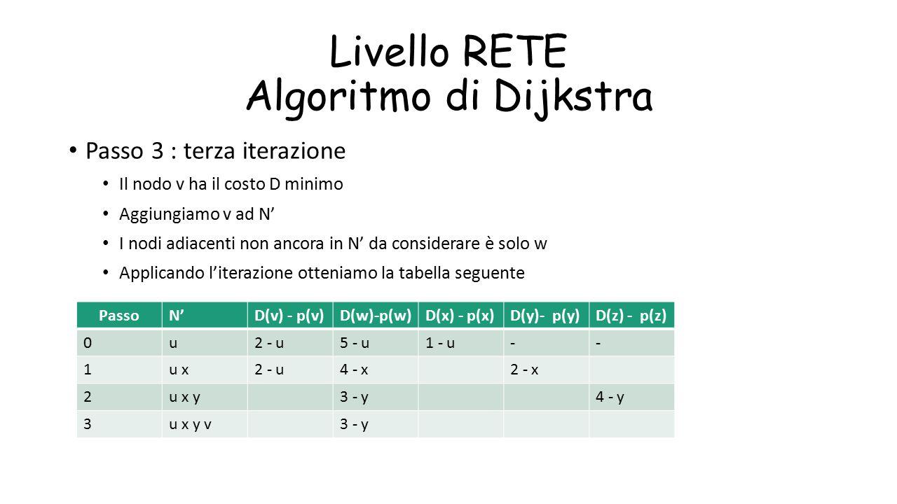 Livello RETE Algoritmo di Dijkstra Passo 3 : terza iterazione Il nodo v ha il costo D minimo Aggiungiamo v ad N' I nodi adiacenti non ancora in N' da