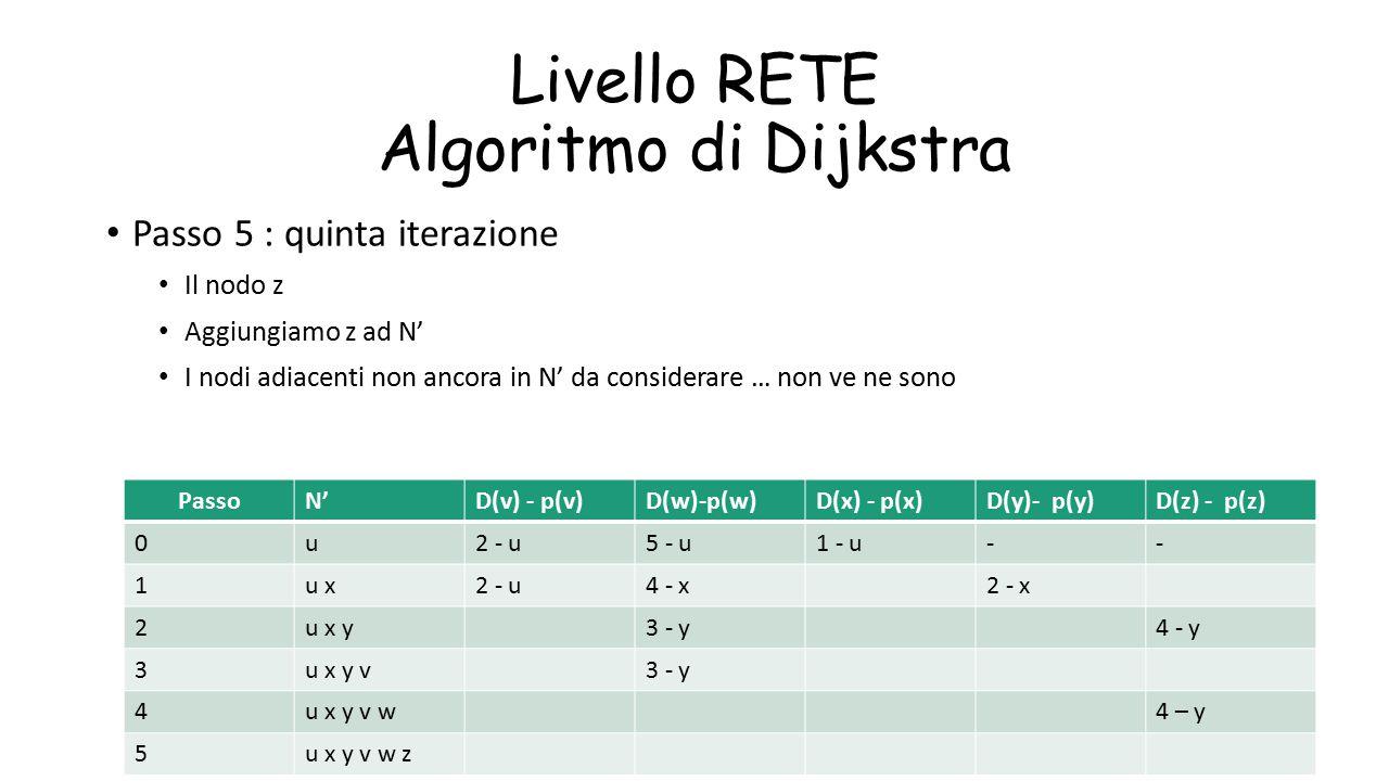 Livello RETE Algoritmo di Dijkstra Passo 5 : quinta iterazione Il nodo z Aggiungiamo z ad N' I nodi adiacenti non ancora in N' da considerare … non ve