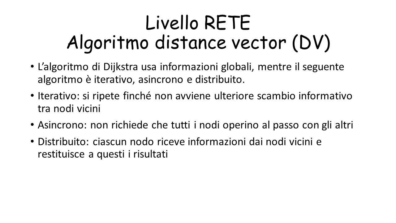 Livello RETE Algoritmo distance vector (DV) L'algoritmo di Dijkstra usa informazioni globali, mentre il seguente algoritmo è iterativo, asincrono e di
