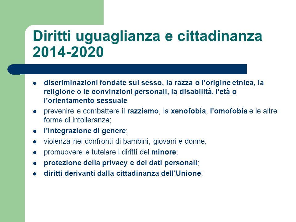 Diritti uguaglianza e cittadinanza 2014-2020 discriminazioni fondate sul sesso, la razza o l'origine etnica, la religione o le convinzioni personali,