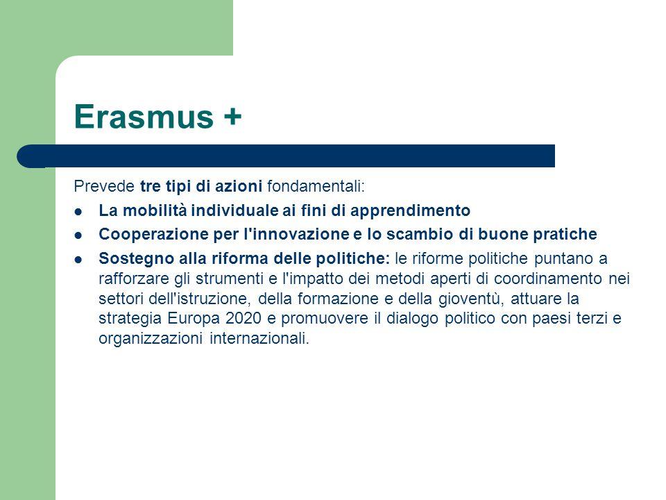 Erasmus + Prevede tre tipi di azioni fondamentali: La mobilità individuale ai fini di apprendimento Cooperazione per l'innovazione e lo scambio di buo