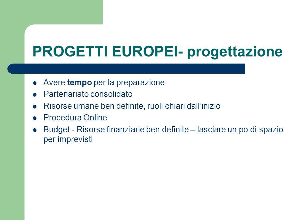 PROGETTI EUROPEI- progettazione Avere tempo per la preparazione. Partenariato consolidato Risorse umane ben definite, ruoli chiari dall'inizio Procedu
