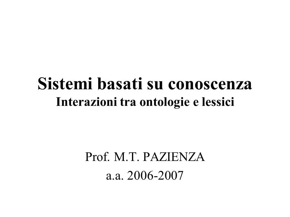 Lessici computazionali semantici Basati su reti concettuali –WordNet (Miller, Fellbaum et al.) –EuroWordNet (Vossen et al.) Basati su frame –Mikrokosmos (Nirenburg, Mahesh et al.) –FrameNet (Fillmore et al.) Ibridi –SIMPLE (Calzolari, Lenci et al.)