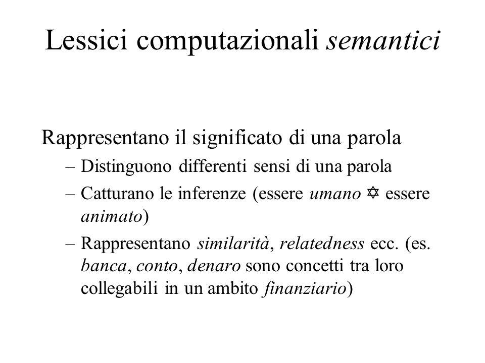 Lessici computazionali semantici Rappresentano il significato di una parola –Distinguono differenti sensi di una parola –Catturano le inferenze (esser