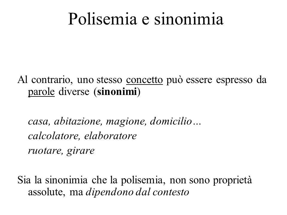 Polisemia e sinonimia Al contrario, uno stesso concetto può essere espresso da parole diverse (sinonimi) casa, abitazione, magione, domicilio… calcola