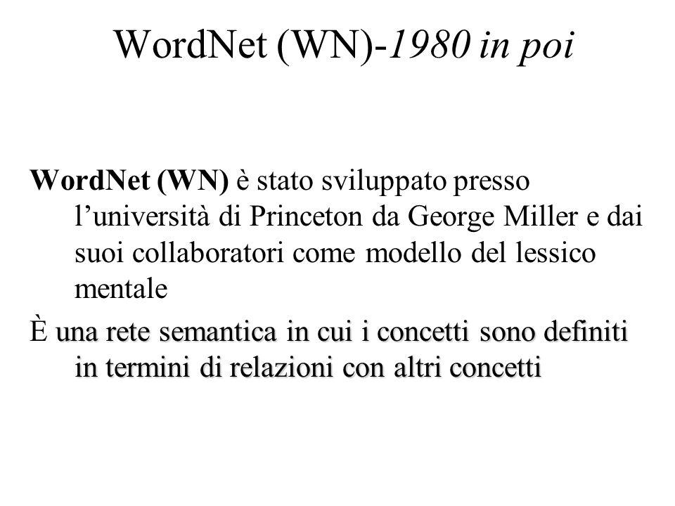 WordNet (WN)-1980 in poi WordNet (WN) è stato sviluppato presso l'università di Princeton da George Miller e dai suoi collaboratori come modello del l