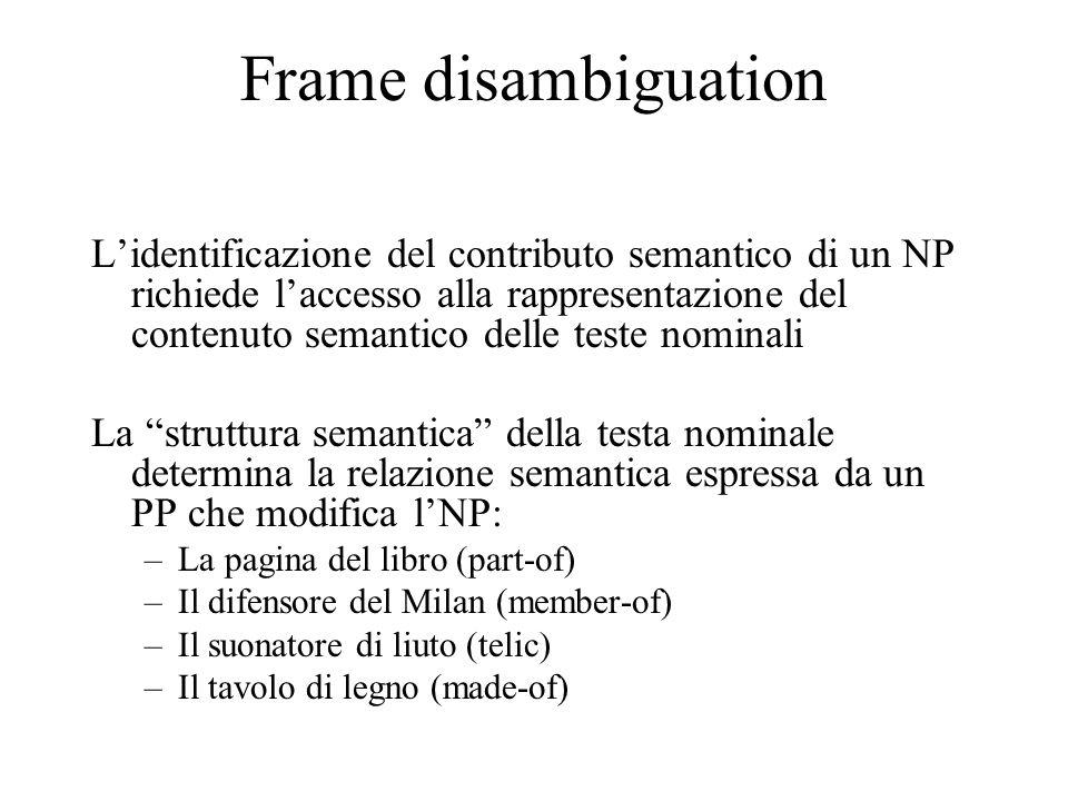 Frame disambiguation L'identificazione del contributo semantico di un NP richiede l'accesso alla rappresentazione del contenuto semantico delle teste