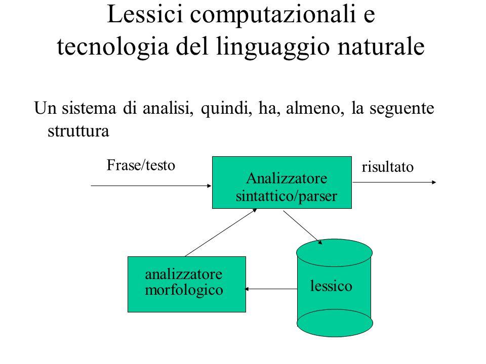 Lessici computazionali e tecnologia del linguaggio naturale Un sistema di analisi, quindi, ha, almeno, la seguente struttura Analizzatore sintattico/p