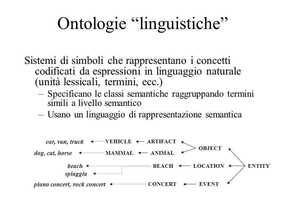 Tipologie di lessici computazionali Monolingua vs multilingua General purpose vs domain specific Tipo di contenuto –(Morfo)sintattico –Semantico –Misto –Terminologico