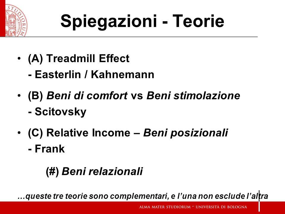 Spiegazioni - Teorie (A) Treadmill Effect - Easterlin / Kahnemann (B) Beni di comfort vs Beni stimolazione - Scitovsky (C) Relative Income – Beni posizionali - Frank (#) Beni relazionali …queste tre teorie sono complementari, e l'una non esclude l'altra