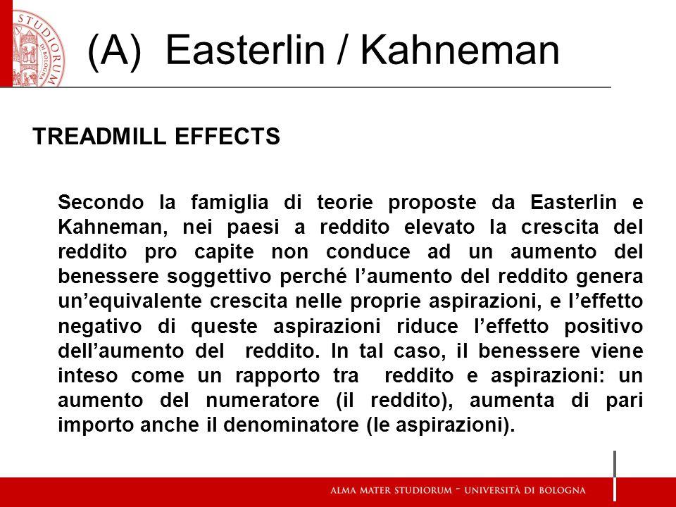 (A) Easterlin / Kahneman TREADMILL EFFECTS Secondo la famiglia di teorie proposte da Easterlin e Kahneman, nei paesi a reddito elevato la crescita del reddito pro capite non conduce ad un aumento del benessere soggettivo perché l'aumento del reddito genera un'equivalente crescita nelle proprie aspirazioni, e l'effetto negativo di queste aspirazioni riduce l'effetto positivo dell'aumento del reddito.