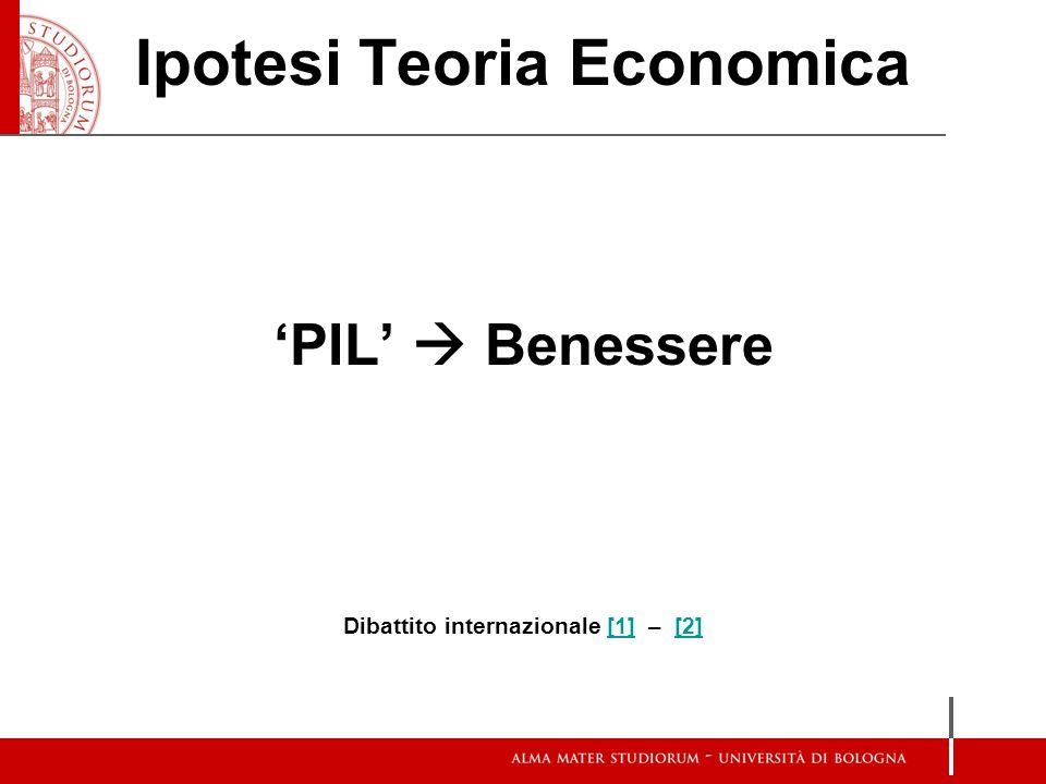 Ipotesi Teoria Economica 'PIL'  Benessere Dibattito internazionale [1] – [2][1][2]