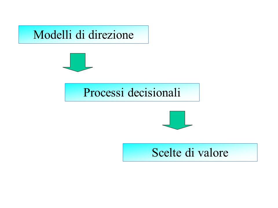 Modelli di direzione Processi decisionali Scelte di valore
