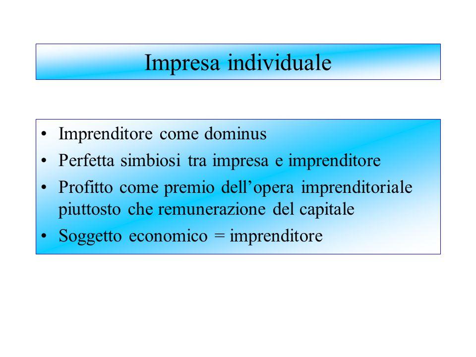 Impresa individuale Imprenditore come dominus Perfetta simbiosi tra impresa e imprenditore Profitto come premio dell'opera imprenditoriale piuttosto che remunerazione del capitale Soggetto economico = imprenditore